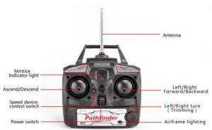 Remote Controle van Helicopter