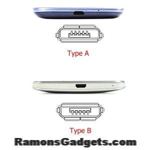 Wireless Qi receiver MicroUSB Type A