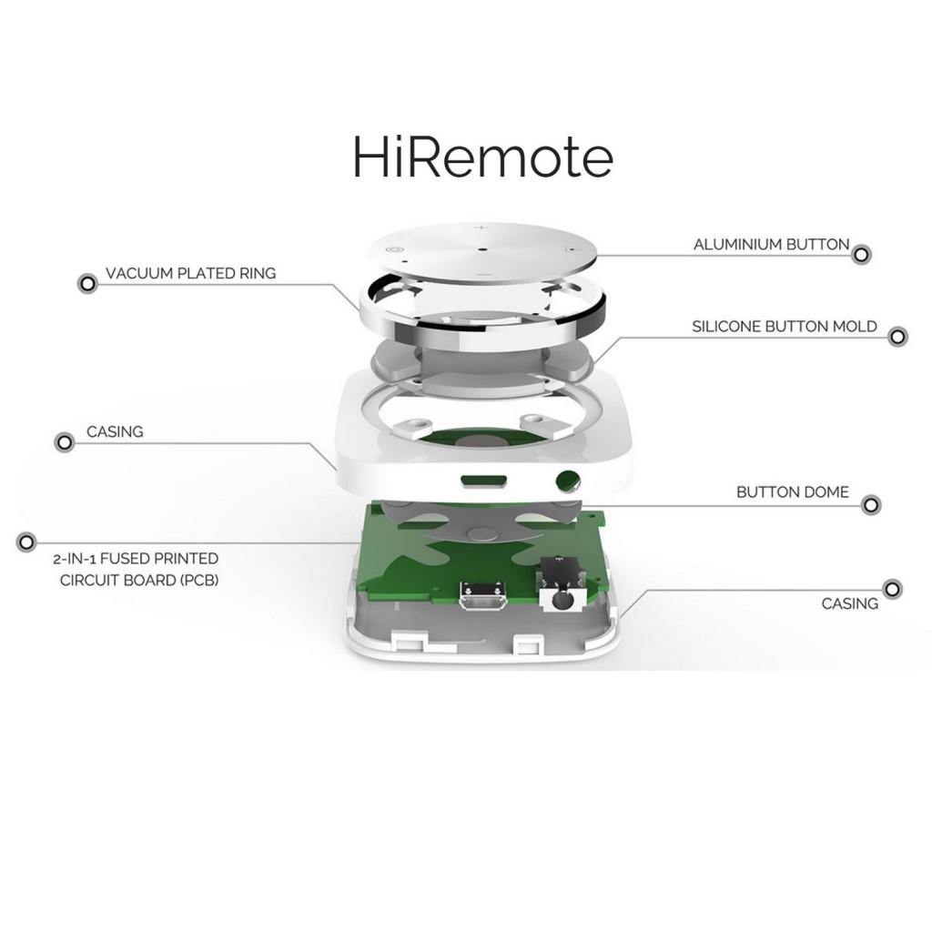 HiRemote